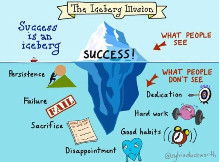 success-is-an-iceberg.jpg